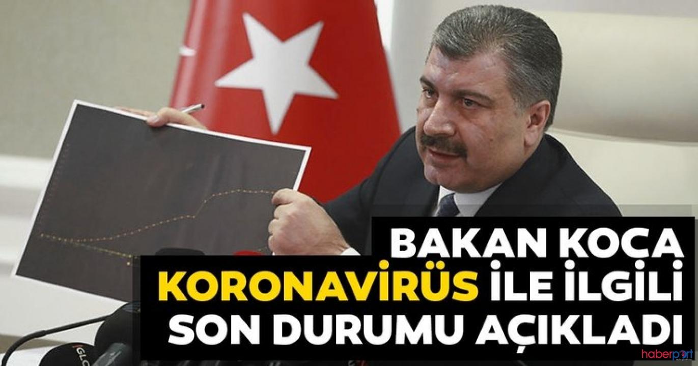 Sağlık Bakanı Koca'dan Türkiye'nin koronavirüs tablosu