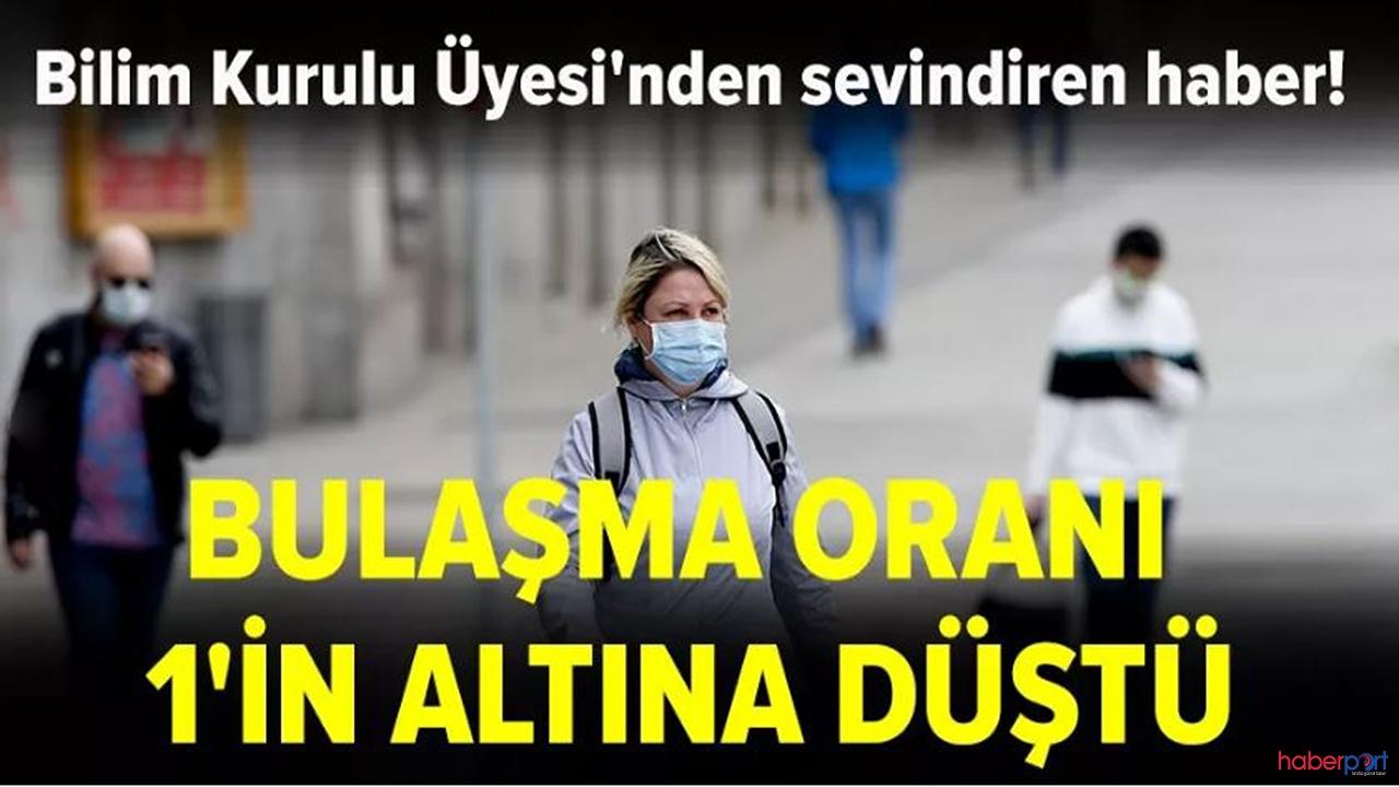 İşte Türkiye'nin başarısı! Virüs bulaşma oranı yüzde 1'in altına düştü