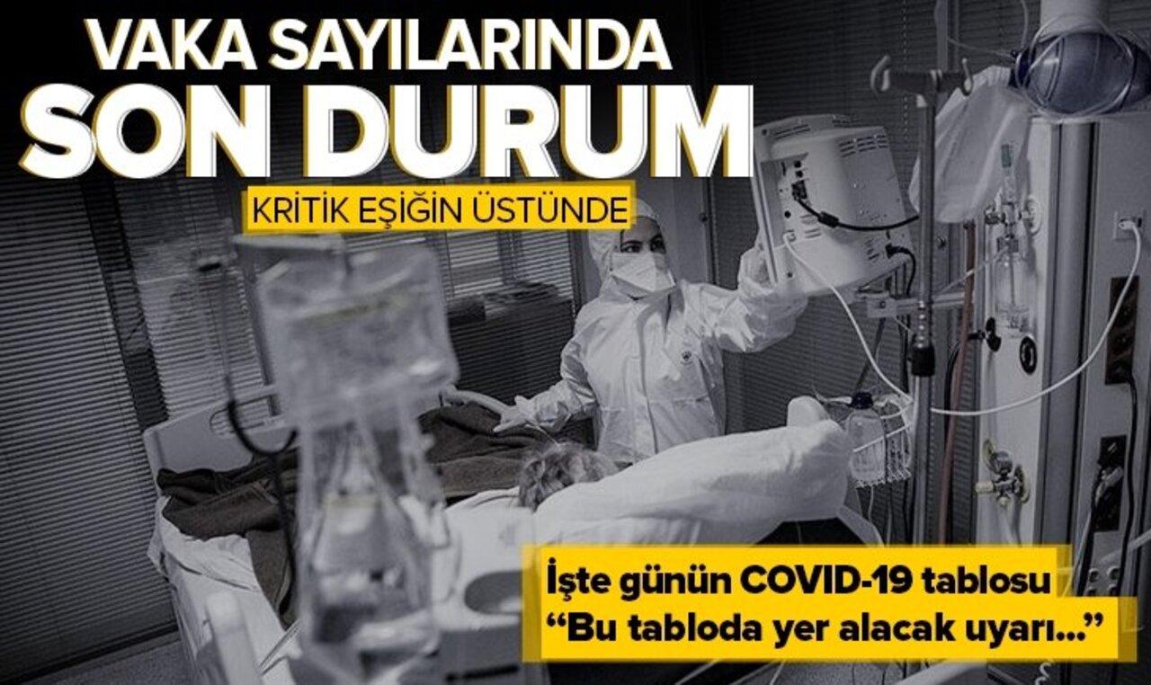 Bakan Koca 31 Ağustos koronavirüs tablosunu duyurdu