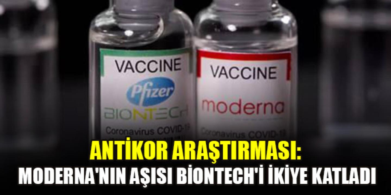 Moderna aşısındaki antikor BioNTech'i ikiye katlayarak solladı!