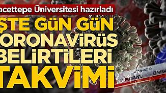 Koronavirüs belirtilerini gün gün gösteren takvim hazırlandı!