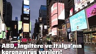 Abd, İngiltere, Fransa ve İtalya'da son  24 saat'in koronavirüs rakamları
