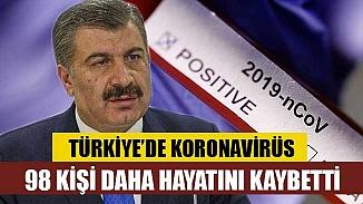 Koronavirüs nedeniyle Türkiye'de 98 ölüm daha gerçekleşti, Toplam kayıp 1.296'ya yükseldi