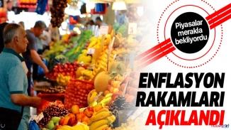 TUİK mart ayı enflasyon rakamlarını açıkladı