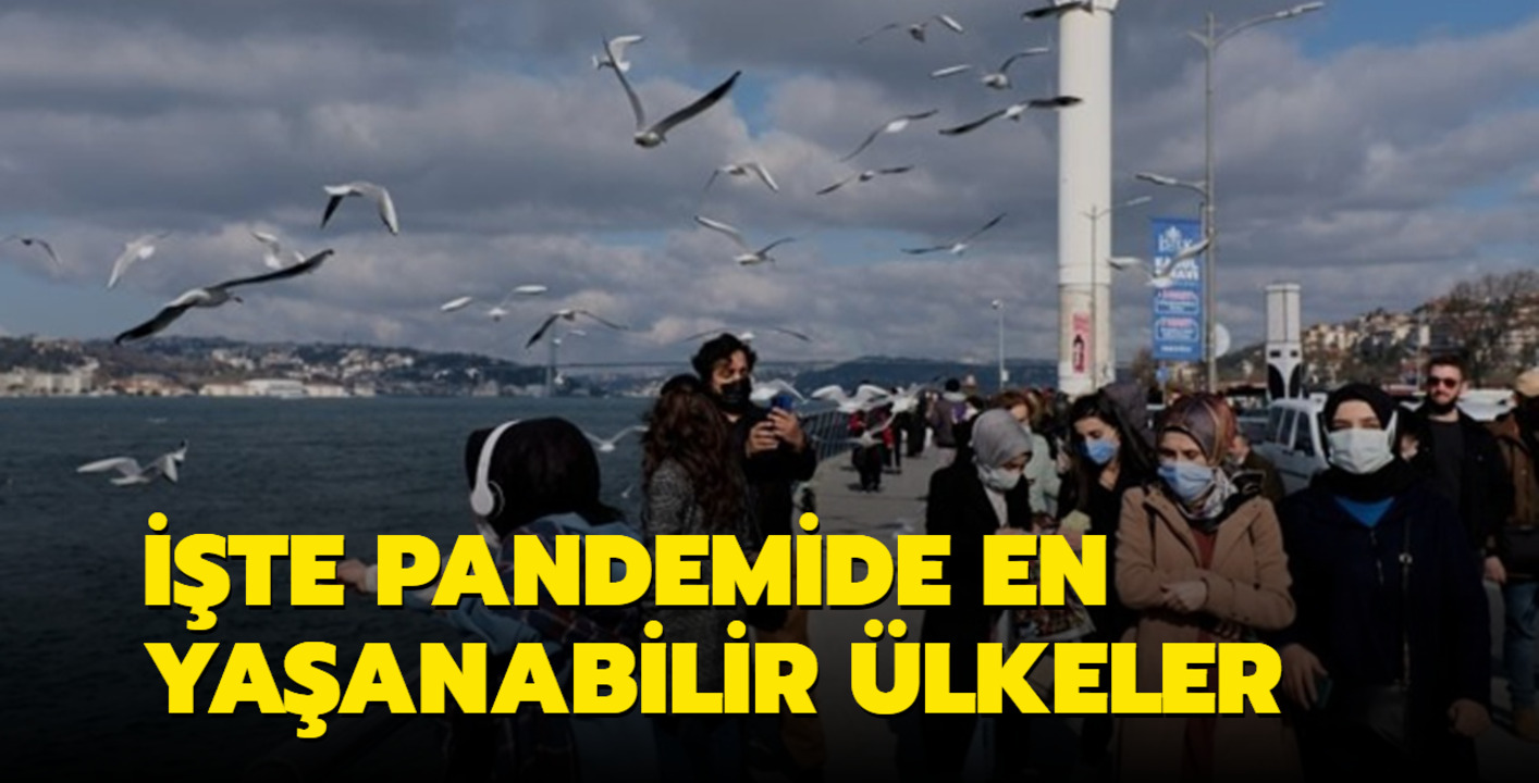 Bloomberg, pandemi süreci sonrası en yaşanabilir ülkeler listesine Türkiye'yi de dahil etti