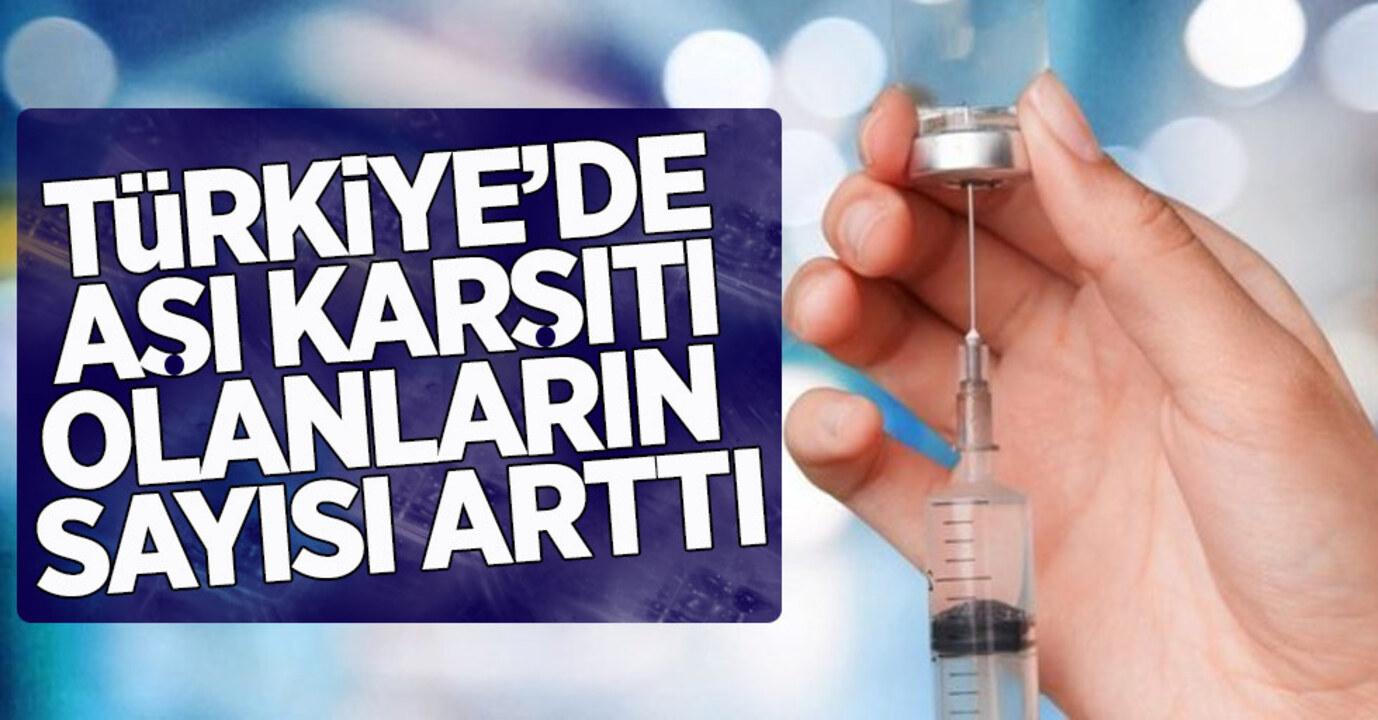 Sosyal medyada aşı karşıtlarının sayısı giderek artıyor!
